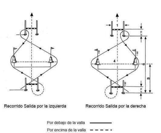 Dibujo circuito agilidad